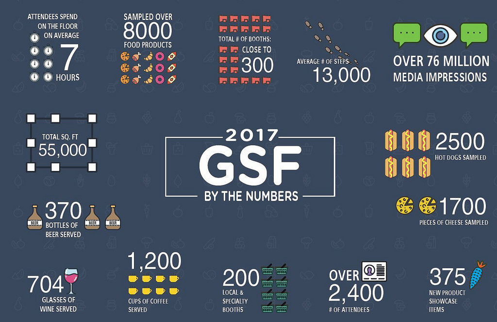 gsfw-2017-numbers
